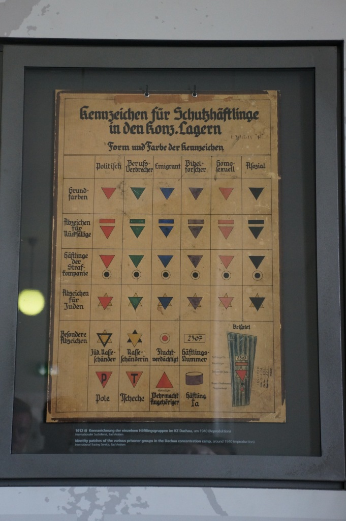 Prisoner identification system, Dachau